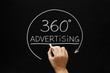360 Degrees Advertising Concept
