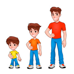 Child, boy and man, description of age.