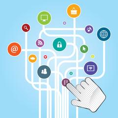 Mobile internet communications