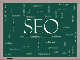 SEO Word Cloud Concept on a Blackboard