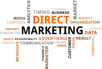 word cloud - direct marketing