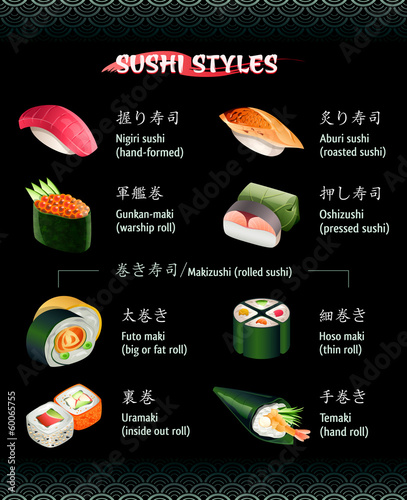 All common kinds of classic and western sushi