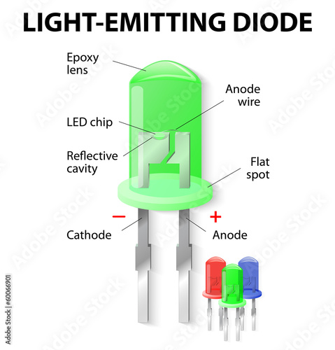 Inside the Light Emitting Diode