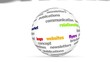 Marketing Word Sphere