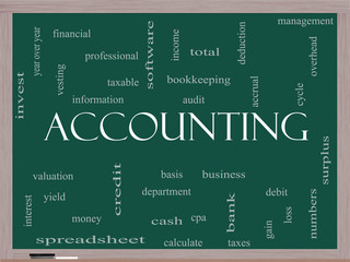 Accounting Word Cloud Concept on a Blackboard
