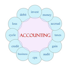 Accounting Circular Word Concept