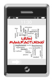 Lean Manufacturing Word Cloud Concept on Touchscreen Phone