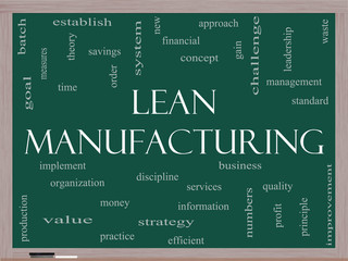 Lean Manufacturing Word Cloud Concept on a Blackboard