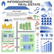 Infographics Real Estate House Sales