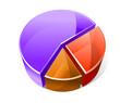 Colourful three dimensional pie graph