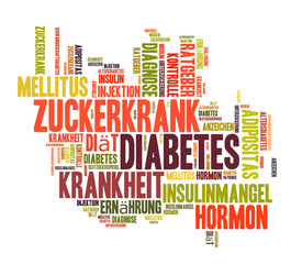 Word Cloud Diabetes Zuckerkrankheit