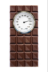 Weight Scale and chocolate