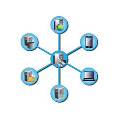 Application Integration and Hub and spoke topology