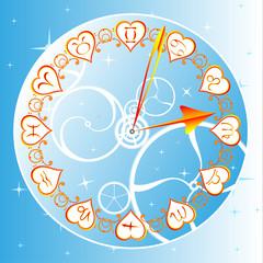 Гороскоп круг
