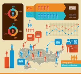 Demographics infochart
