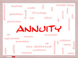 Annuity Word Cloud Concept on a Whiteboard poster