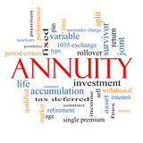 Annuity Word Cloud Concept poster