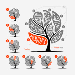 Art tree design with 7 petal days of week