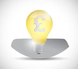 british pound currency light bulb head.