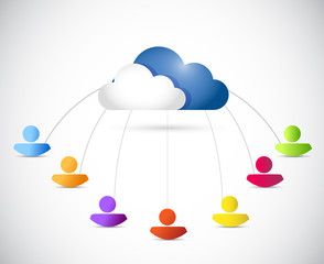 cloud connection to diverse people. illustration