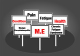 M.E. Chronic fatigue syndrome signs poster