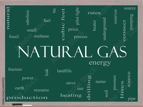 Natural Gas Word Cloud Concept on a Blackboard