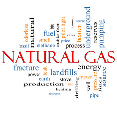 Natural Gas Word Cloud Concept