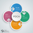 Infographics Vector Background PDCA Cycle