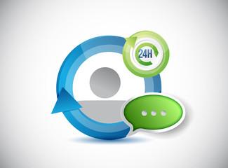 24 hour service illustration design