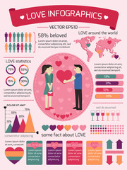 Love infographics elements