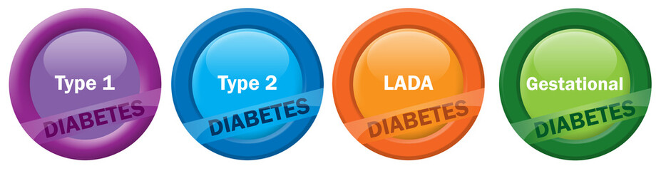 Diabetes buttons for different types of diabetes