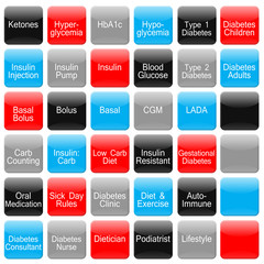 Square buttons with diabetes related words