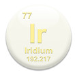 Periodic Table Ir Iridium