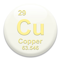 Periodic Table Cu Copper