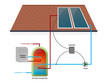 Illustration of solar panel system for hot water