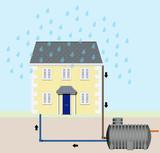 Illustration of rainwater harvesting poster