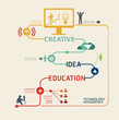 technology design pictogram template / can be used for infograph