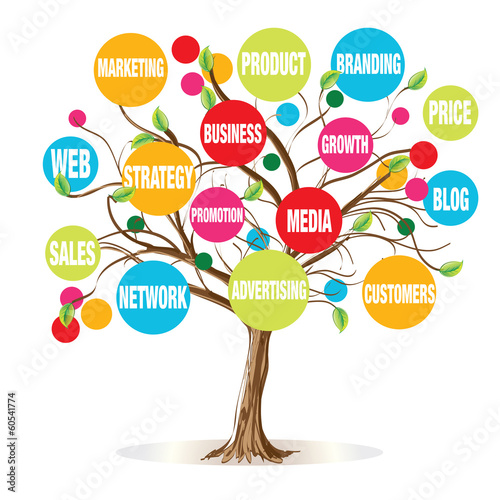 Marketing Tree Concept