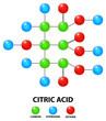 Citric Acid Molecule Chemistry Formula