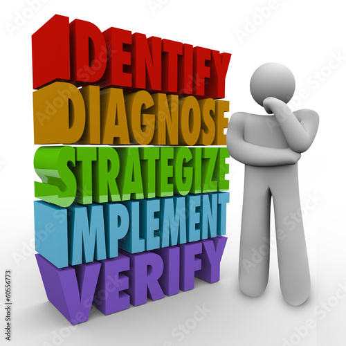 Identify Diagnose Strategize Implement Verify Thinking Person Pl