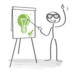 Ideen, Inspiration, Erfindung