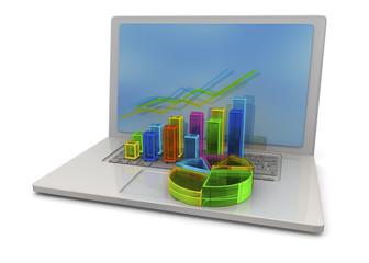 Computer and Statistics - 3D