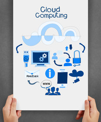 hand holding cloud computing network on  paper background poster