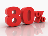 3d rendering of a 80 percent discount in red letters on a white
