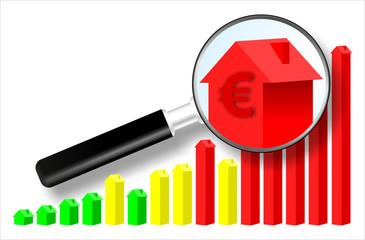 estimation immobilière, évolution prix de l'immobilier
