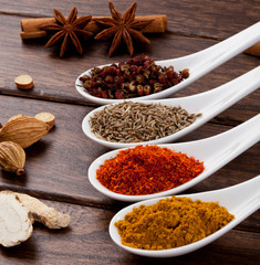 Spices combination