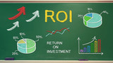 ROI (return on investment) concepts