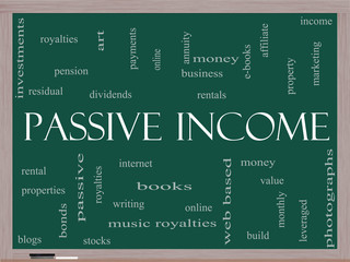 Passive Income Word Cloud Concept on a Blackboard