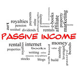 Passive Income Word Cloud Concept in red caps
