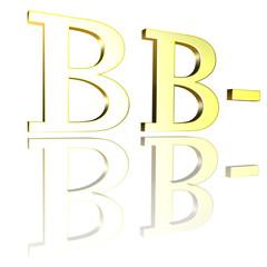 Ratingcode BB-